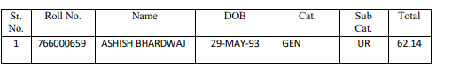 Notification Of Waiting Panel For The Post of Field Assistant (post code-766)-HPSSC Hamirpur