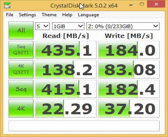Corsair Voyager GTX v2 USB Flash Drive Benchmark Results