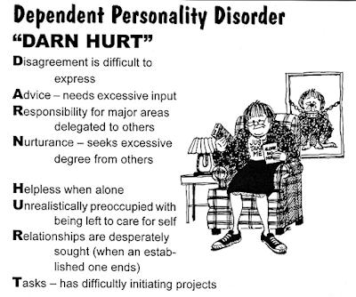 Основные черты при зависимом личностном расстройстве