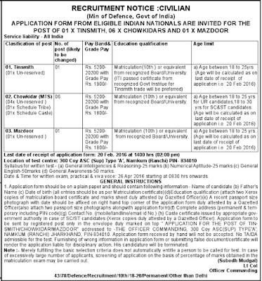 Ministry of Defense MTS Recruitment 2016