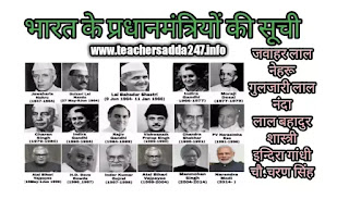 List of Prime Minister of India pdf