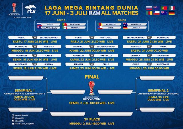 Jadwal Piala Konfederasi 2017 - Siaran Langsung RTV