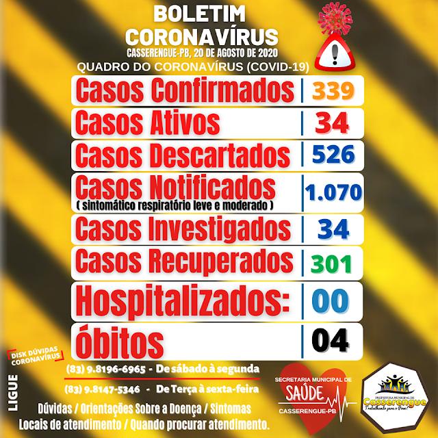 Boletim Epidemiológico desta Sexta-feira (21) em Casserengue-PB