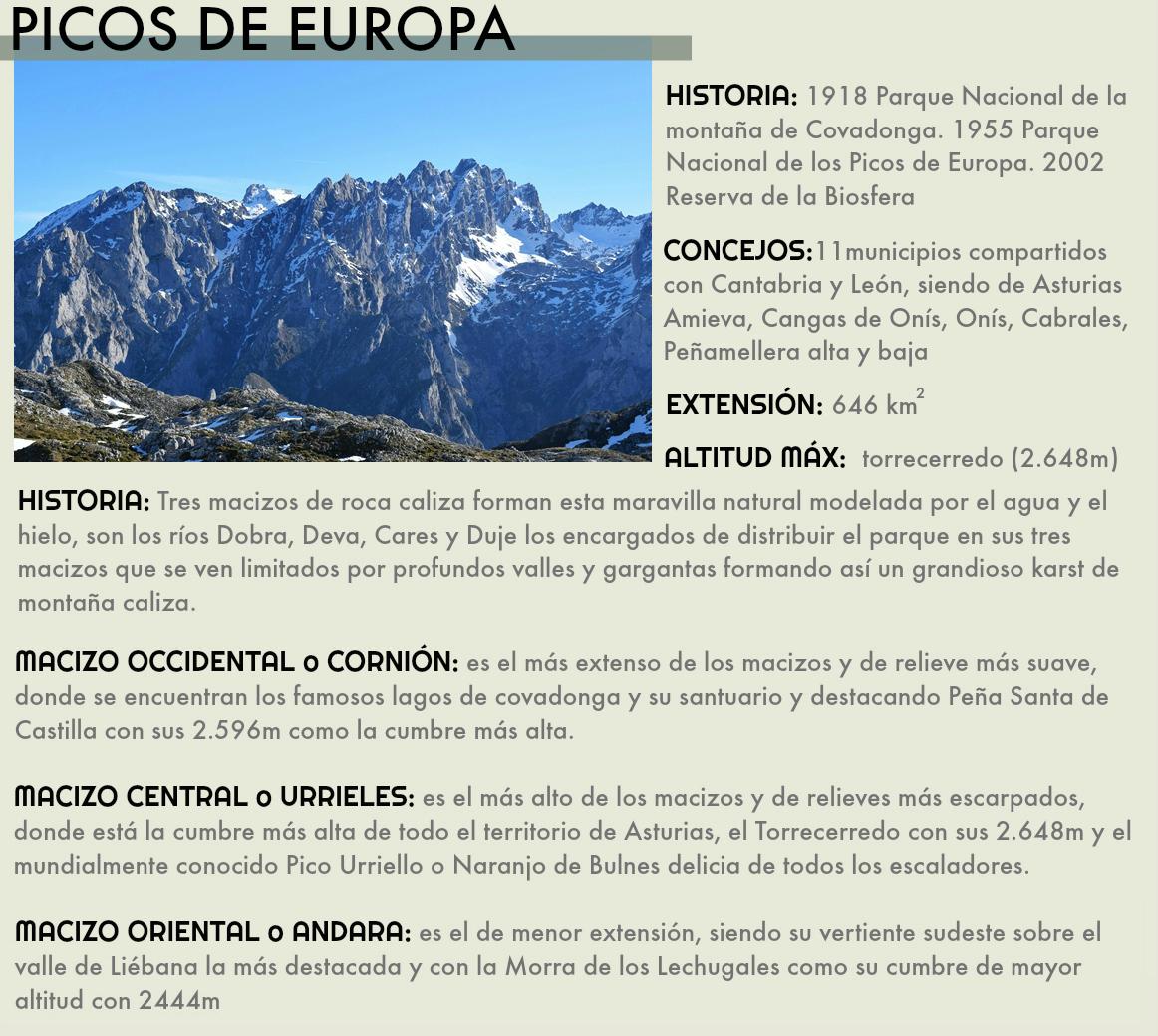 picos de europa reserva de la biosfera