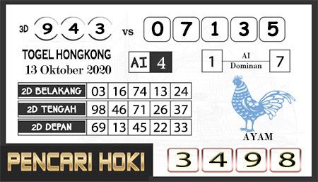 Prediksi Pencari Hoki Group Hk Selasa 13 Oktober 2020