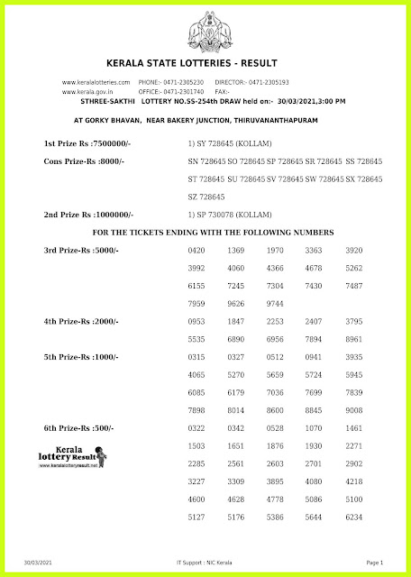 Off. Kerala Lottery Result 30.3.2021 Out, Sthree sakthi  SS 254 Winners List