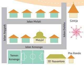 Arah Mata Angin dan Denah www.simplenews.me