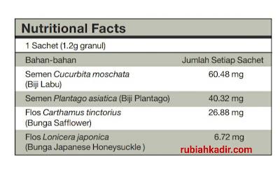 Fakta Nutrisi Nutriferon Shaklee