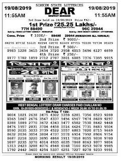 sikkim state lottery, sikkim state lottery result, dear morning result, dear lottery result, sikkim lottery sambad result, 11:55 am dear result