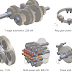 Application of Spur, Helical & Planetary Gears