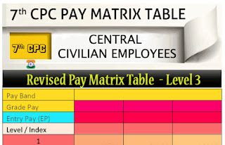 Central Government Employees revised pay matrix table - Level 3