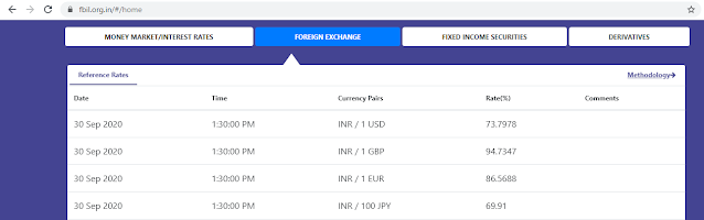 FBIL Reference Rate as on 30th September 2020
