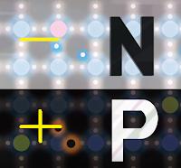 الفوتونات الضوئية