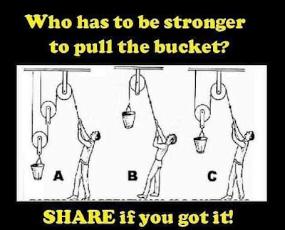 Physics Brain Teaser with Pulley for Adults