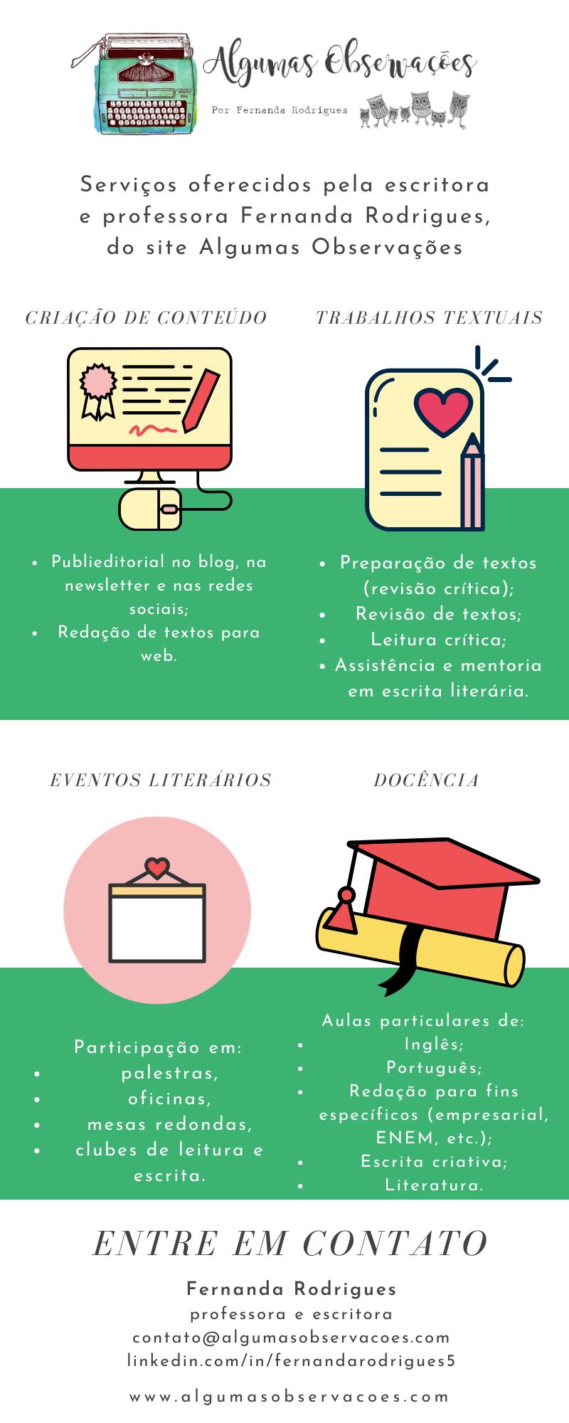 Infográfico com lista de serviços oferecidos pela escritora e professora Fernanda Rodrigues.