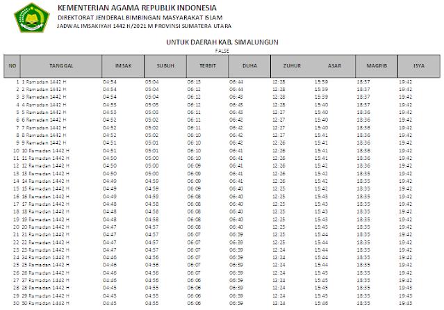 Jadwal Imsakiyah Ramadhan 1442 H Kabupaten Simalungun, Sumatera Utara