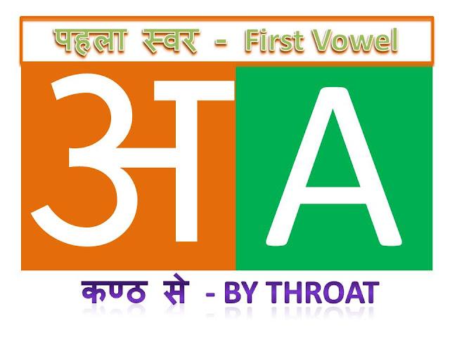 pronunciation of hindi alphabets in english