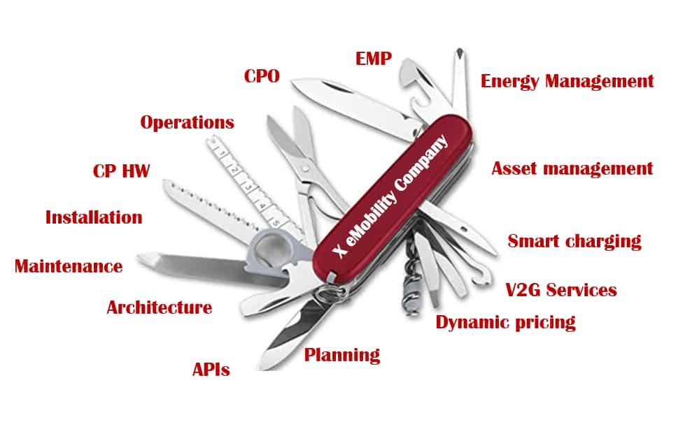 EV-mobility-business-portfolio