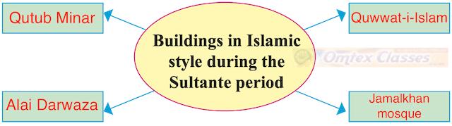 Chapter 14 - Delhi Sultanate, Vijayanagar and Bahamani Kingdom Balbharati solutions for History 11th Standard Maharashtra State Board