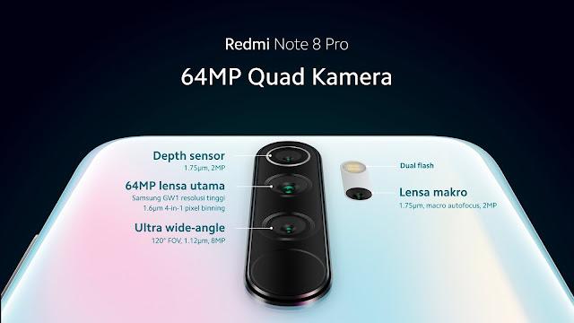 kamera 64 megapiksel