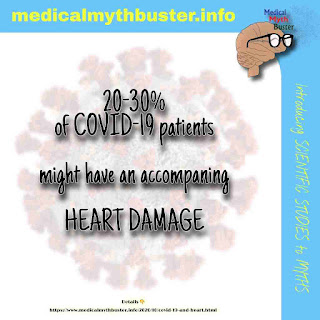 COVID-19 HEART damage. Effect of COVID-19 on HEART