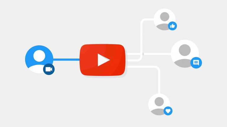 Best Ways How to Grow YouTube Channel 2020