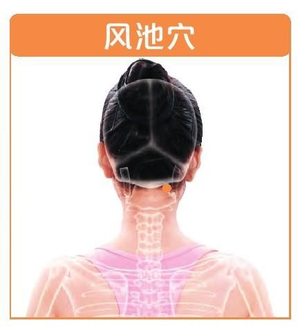 中醫說:治療神經衰弱的幾個穴位,讓你遠離失眠、高血壓等症!(保持良好情緒)
