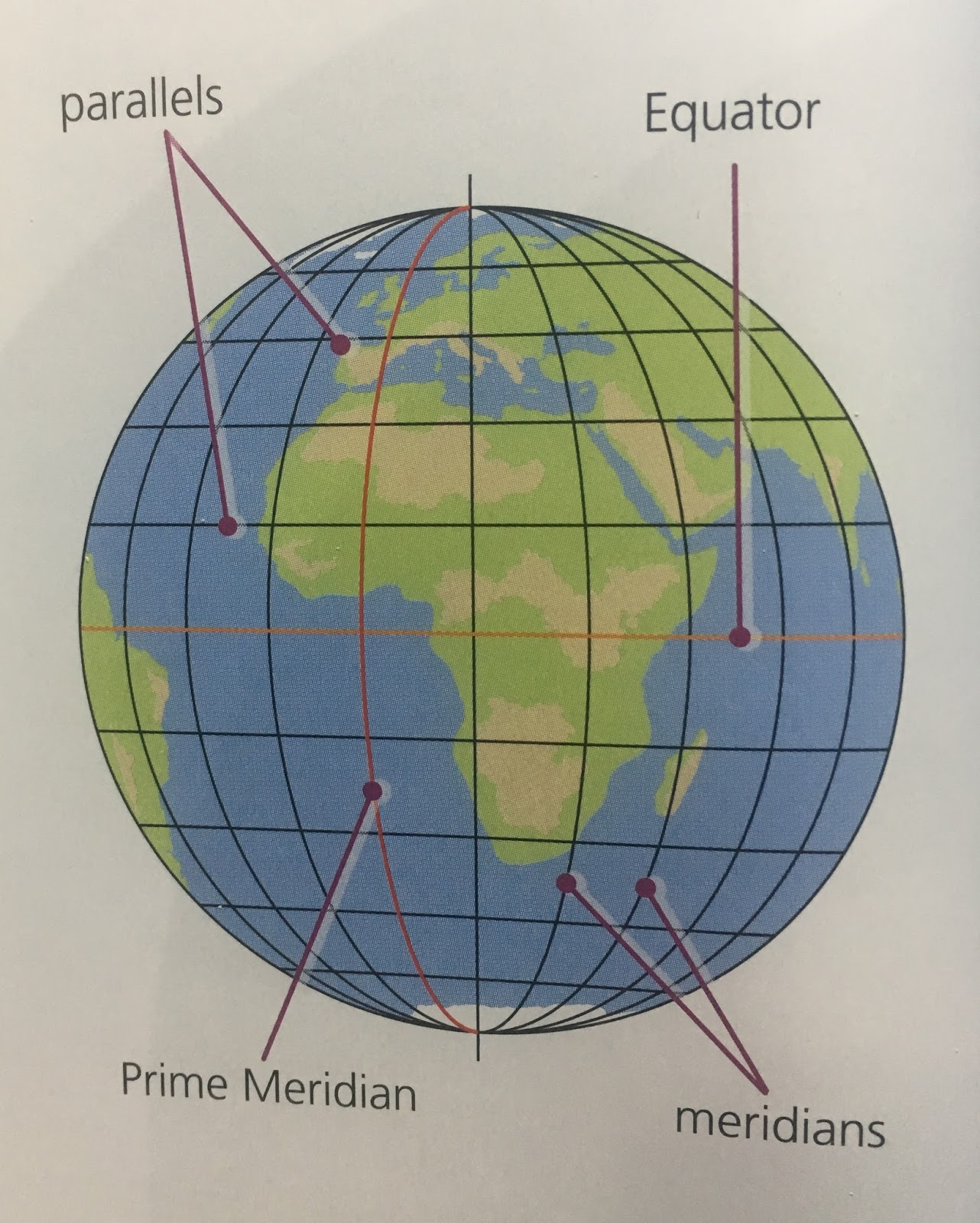 Science and physical education representing the earth maps and the parallels and meridians form a grid that we use to measure the geographic coordinates of different places latitude is the distance in degrees from the gumiabroncs Image collections