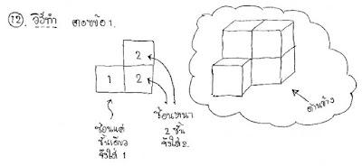 เฉลยคณิตศาสตร์ โอเน็ต ม.3 ปี 2559 ข้อ 12