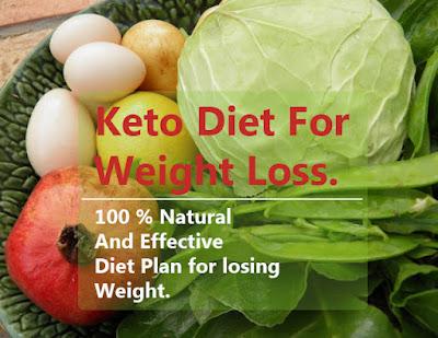 """<img src=""""keto diet for weigh loss pinterest.jpg"""" alt=""""Keto Diet Image"""">"""