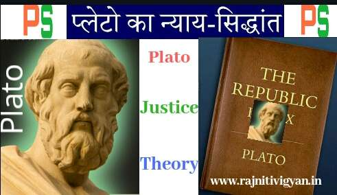 Plato ka nyay Siddhant, Plato Justice Theory in hindi