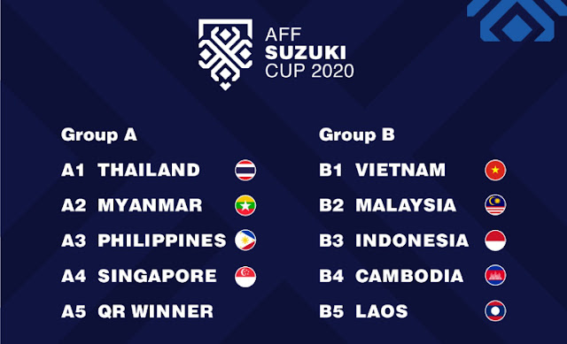 Hasil Drawing Piala AFF Suzuki Cup 2020