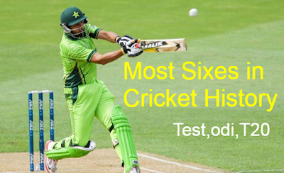 cricket, odi, test, t20, most sixes, highest sixes, international cricket, career, matches, all formats, history.