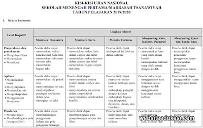 Kisi-kisi UN Bahasa Indonesia SMP Tahun 2020
