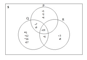 Contoh soal dan pembahasan tentang diagram venn himpunan perhatikan gambar dibawah ini ccuart Gallery