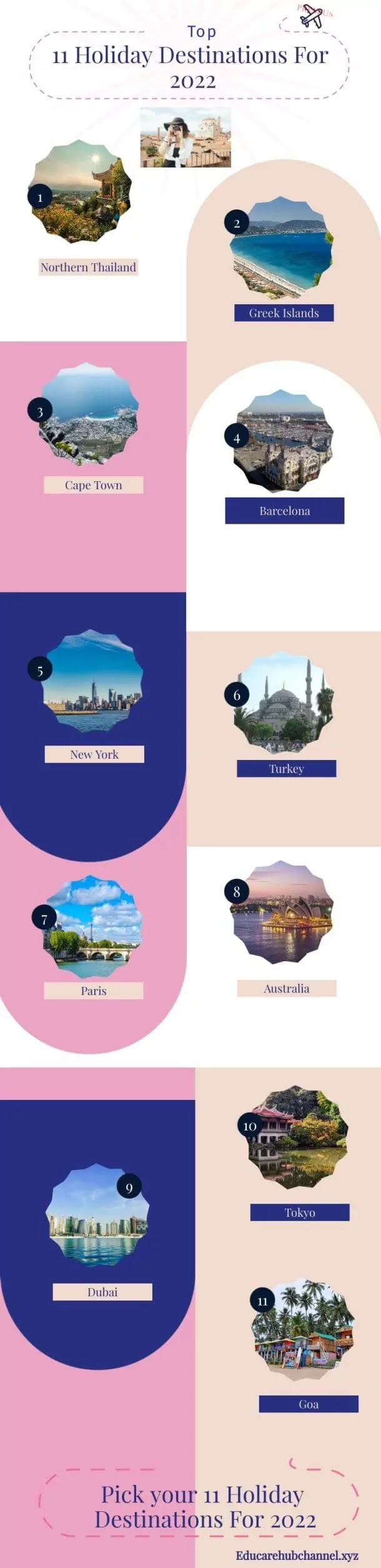 Top 11 Holiday Destinations For 2022