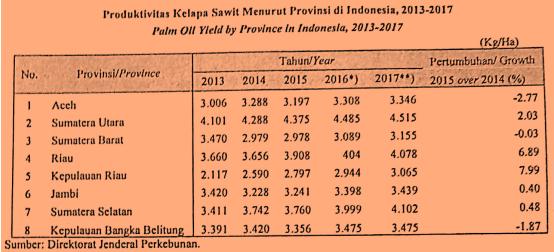 Membaca Data yang disajikan pada Tabel