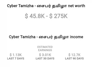 Cyber Tamizha Suhail  Income and salary