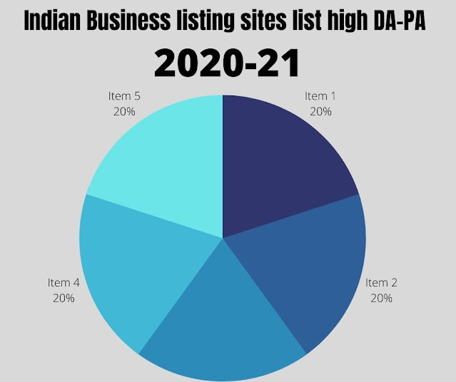 Free Business Listing Submission Sites List In India 2020 With high DA-PA