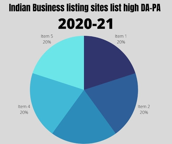 Free Business Listing Submission Sites List In India 2020