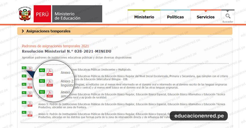 MINEDU aprobó Padrones de IE para determinar Asignaciones y Bonificaciones temporales para Docentes y Auxiliares de Educación. Verifica si tu colegio está considerado aquí