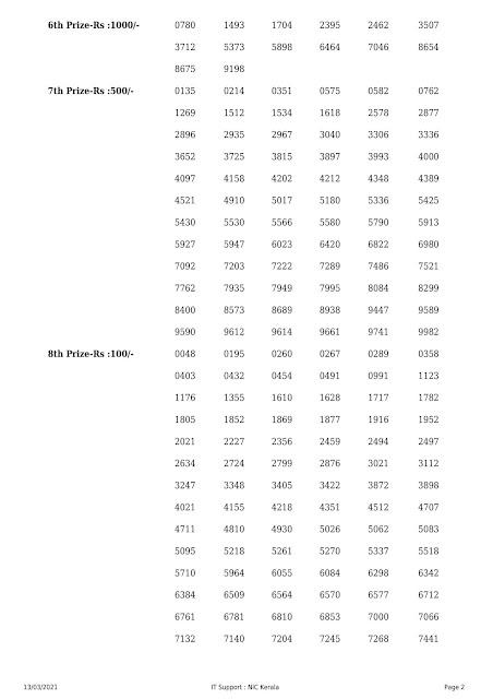 Kerala Lottery Result Karunya KR-490 dated 13.03.2021 Part-2