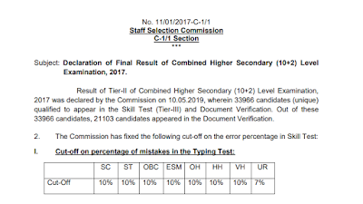 Declaration of Final Result of Combined Higher Secondary (10+2) Level Examination, 2017.