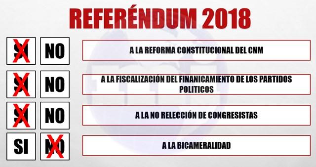 como marcar en el referendum