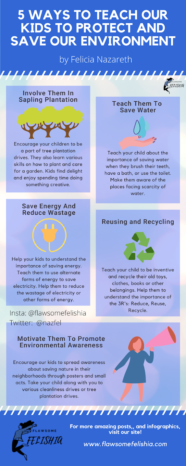 Save Nature Infographic Environment