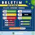 IBITIARA-BA: BOLETIM E NOTA INFORMATIVA SOBRE O CORONAVÍRUS ( 24/05/2021)