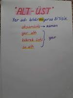 Türkçe'de en sık yapılan yazım yanlışları - Eğitim Akademisi