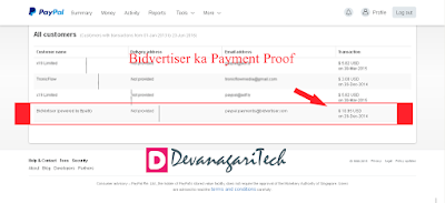 Mere BidVertiser se Kamaye Gaye $$ ka Payment Proof