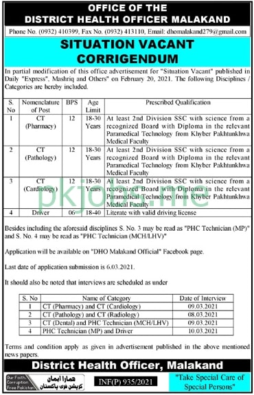 Latest Office of District Health Officer Medical Posts 2021
