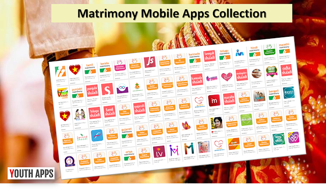 Latest Matrimony Mobile Apps Collection